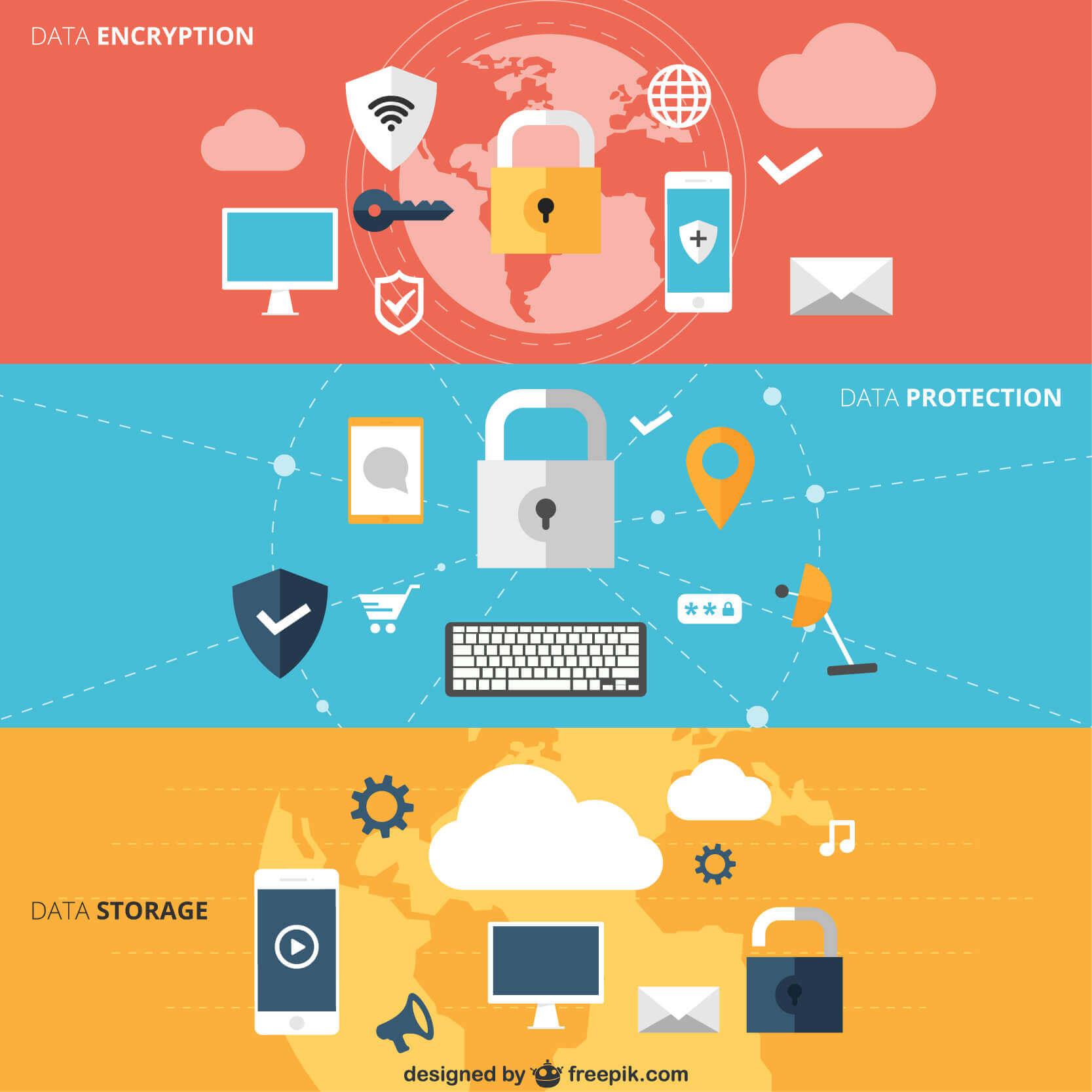 La sicurezza di un sito internet.
