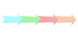 frecce colorate verso destra