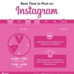 Quando pubblicare su Instagram [Gli orari migliori]