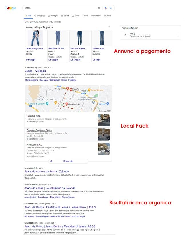 Esempio di SERP dei primi su Google